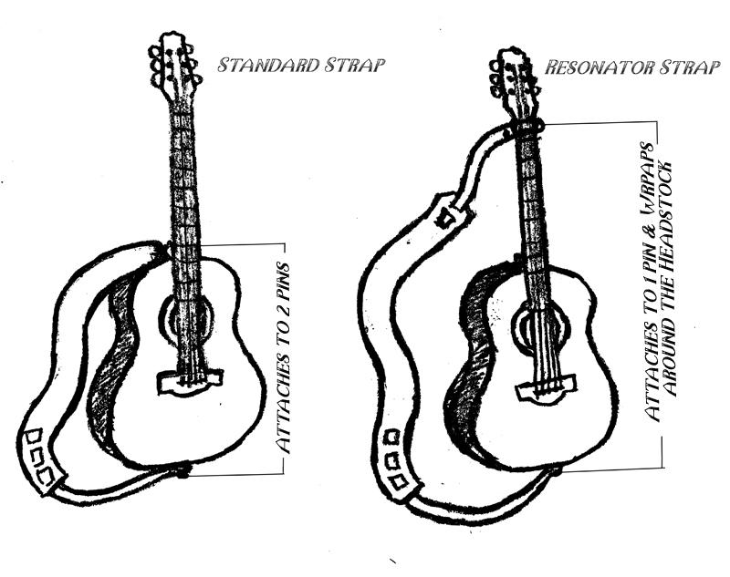 Guitar Strap Type